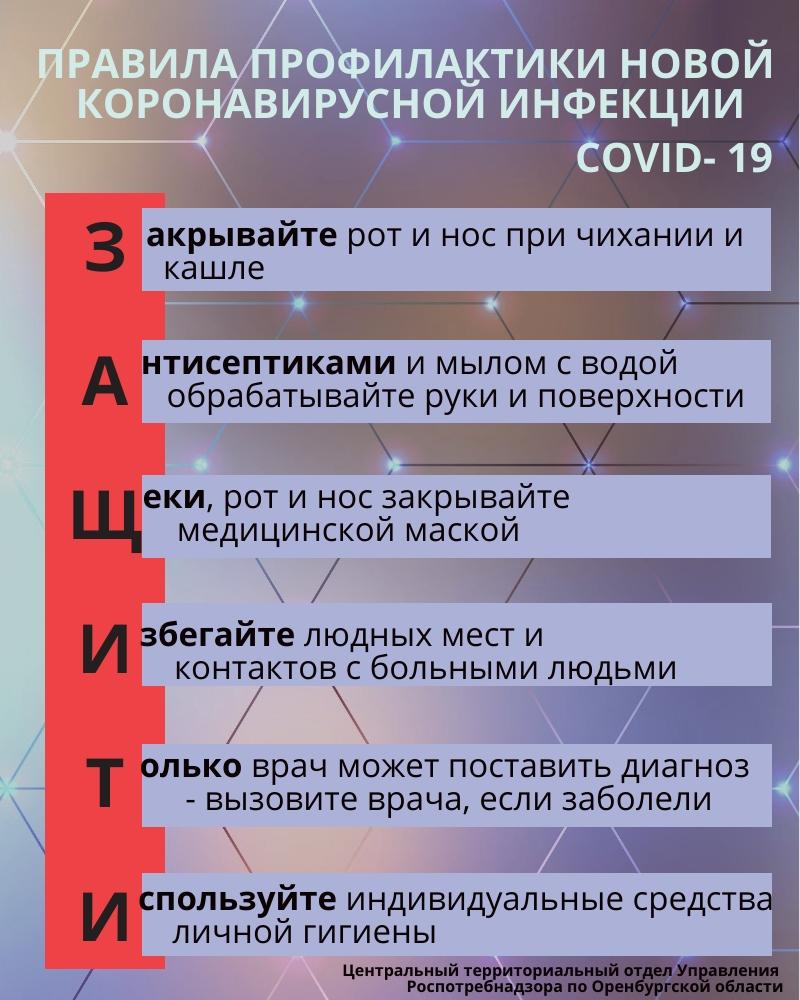 Профилактика COVID-2019